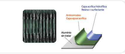 central-split-piso-techo-inverter-samsung-ac2-beneficio1