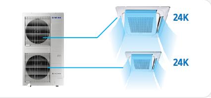 central-split-piso-techo-inverter-samsung-ac4-beneficio1
